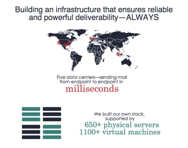 Infographic 3
