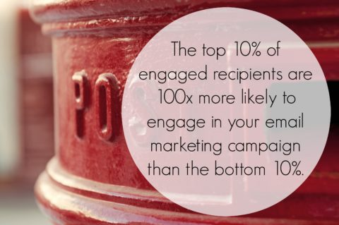 email marketing_engaged recipient stats