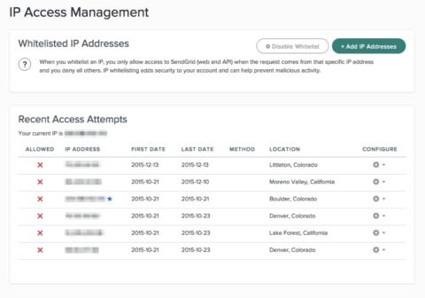 IP Access Management