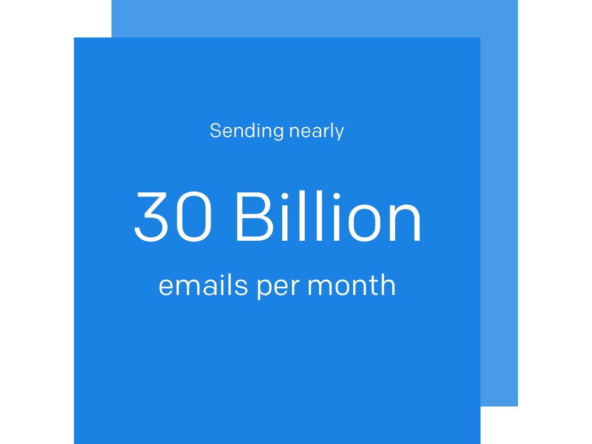 Sending over 25 billion emails per month