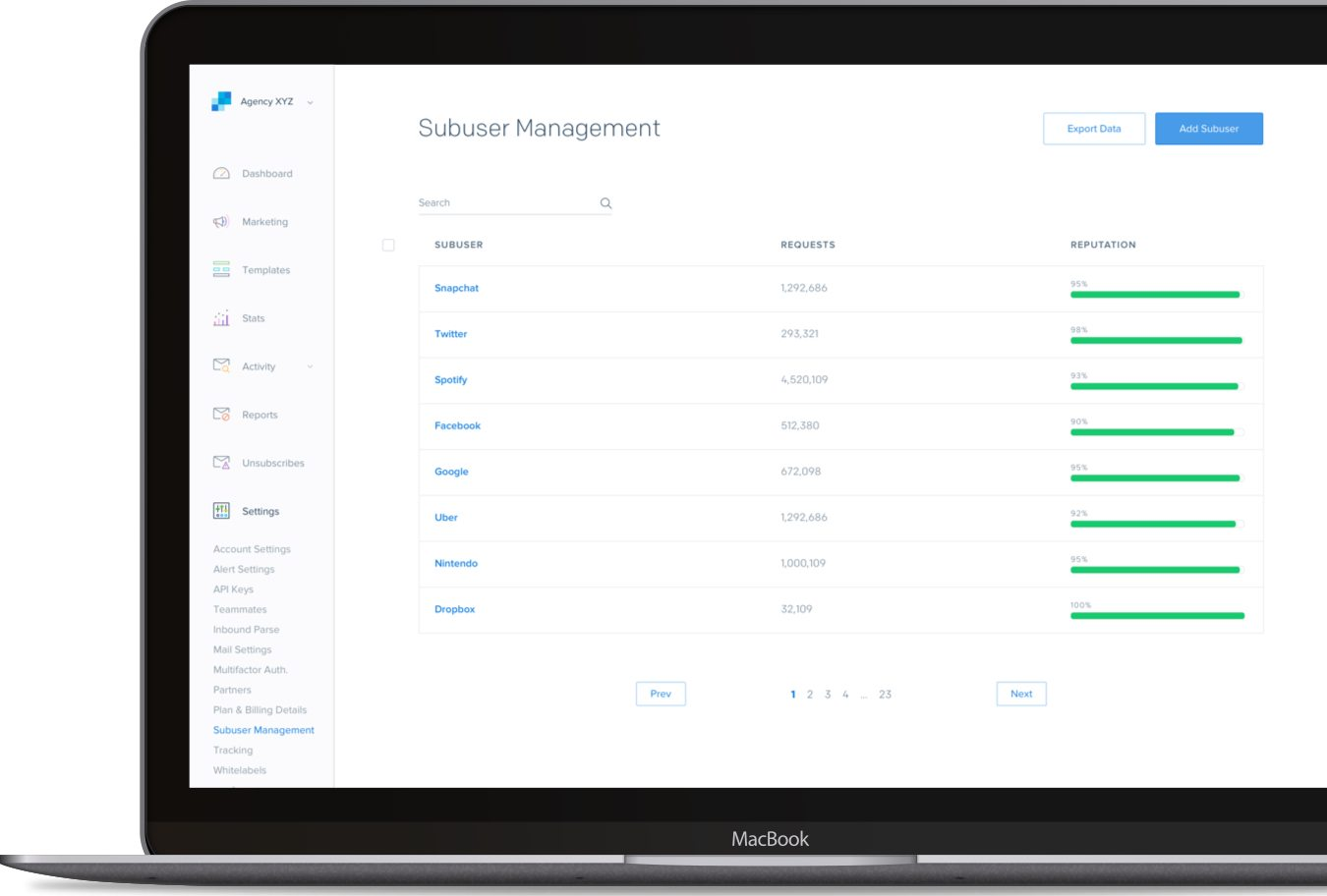 View of subuser management in the SendGrid application on a laptop computer.