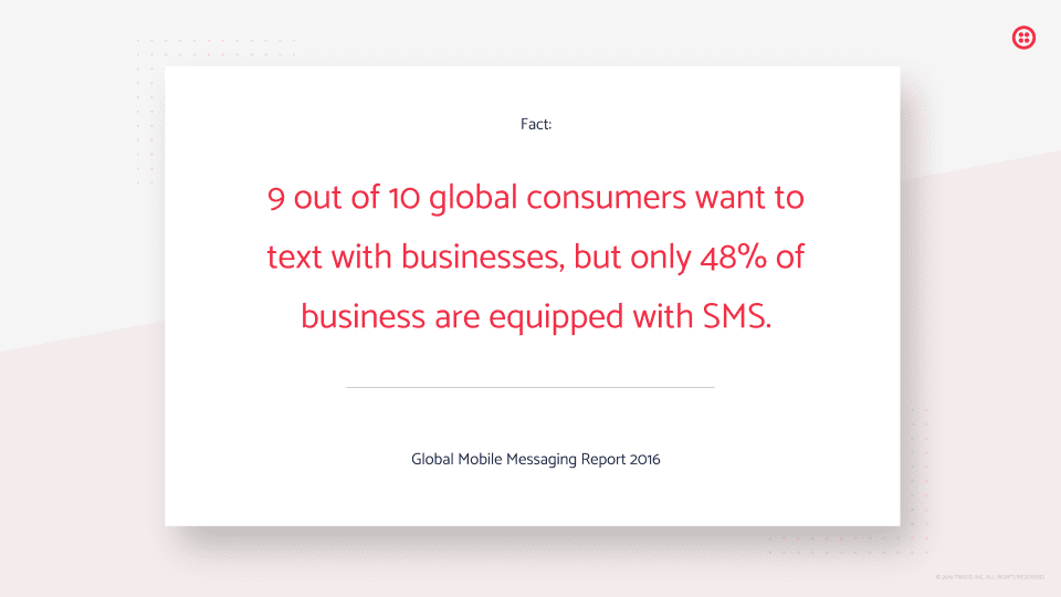 Fact about businesses using SMS