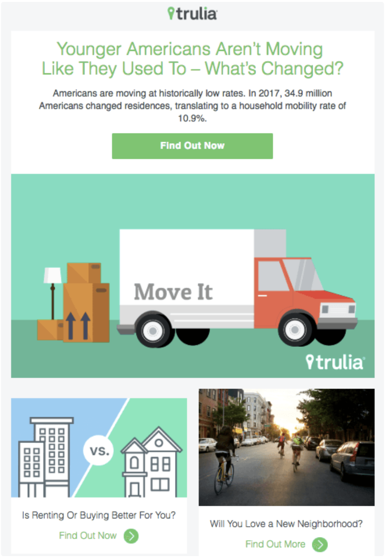 Trulia email newsletter