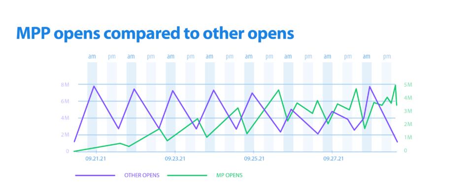 Data-visualizations-retouched-03